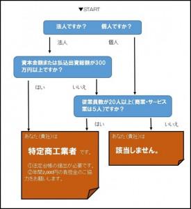 tokushou5